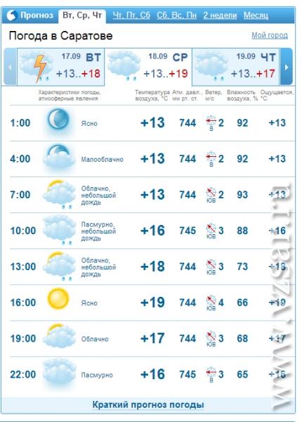 погода в нижнекамске 13 феараля такое белье