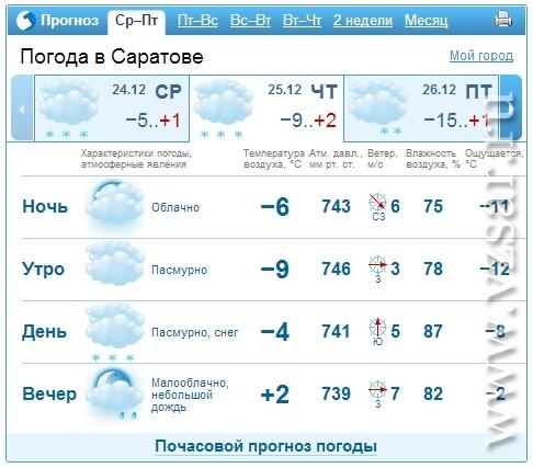 погода на месяц в исфаре одну или