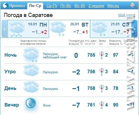 Тимашевск ростов погода