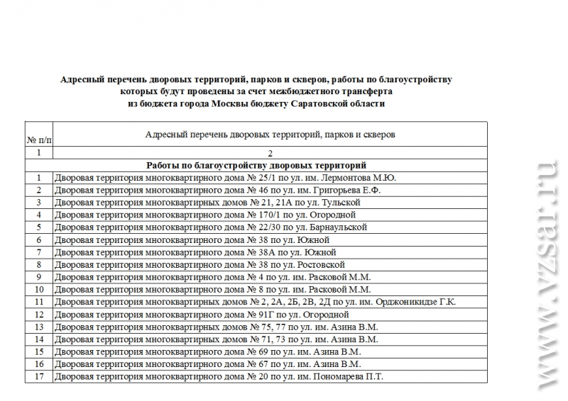 Обнародован Топ-100 компаний Саратовской области