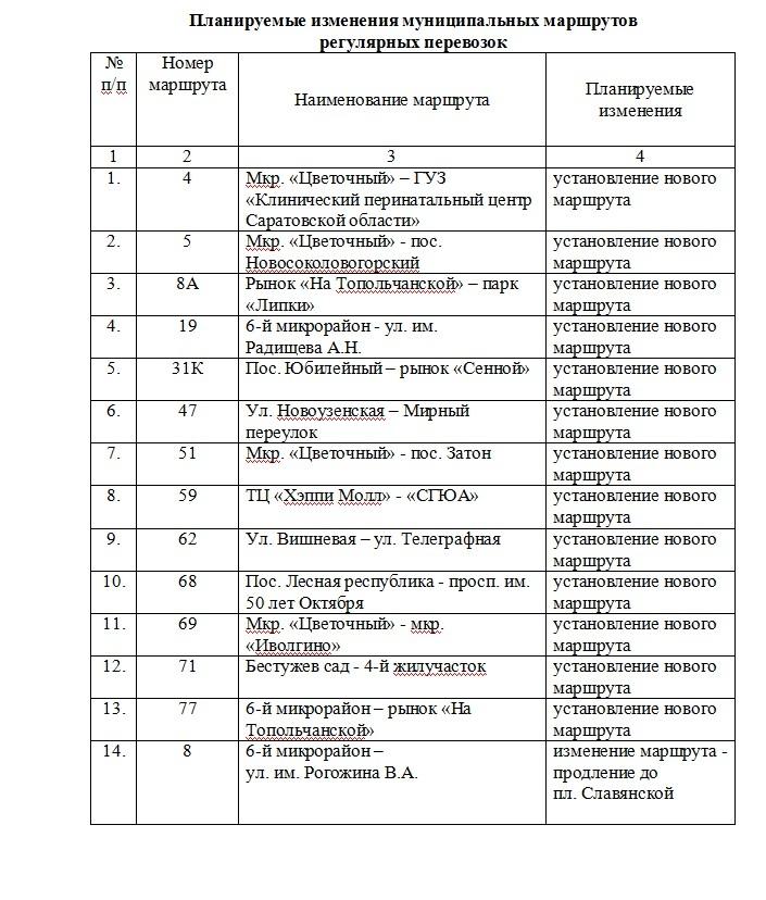 ВСаратове изменился 21 автобусный маршрут