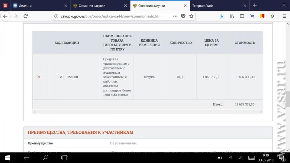 Для областных чиновников покупают иномарки на30,9 млн руб.